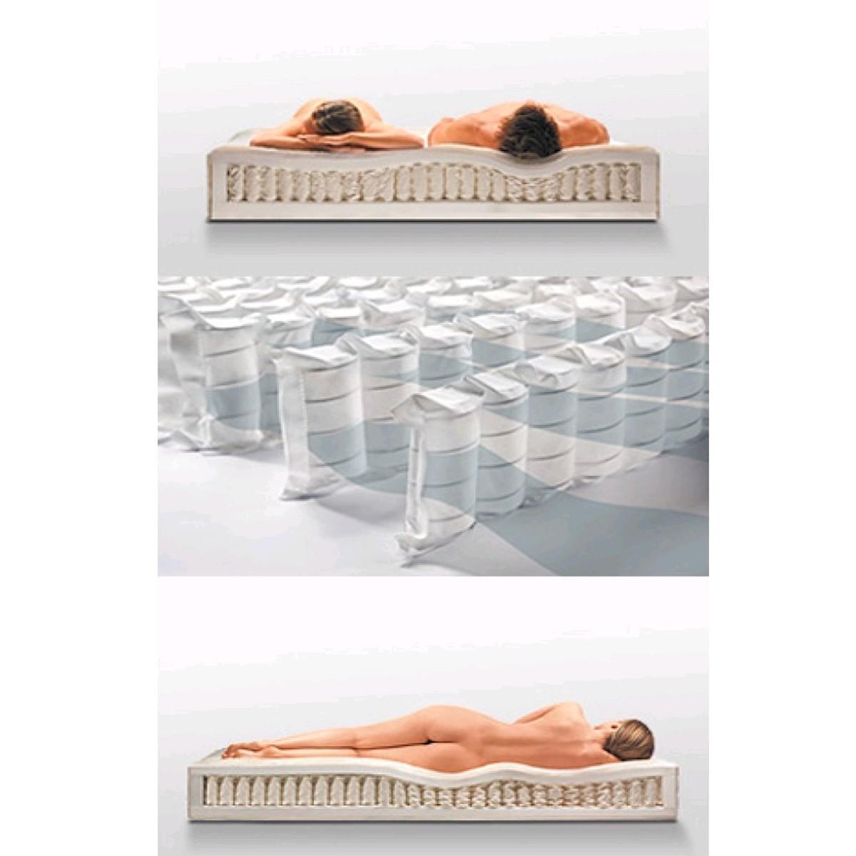Sonpura Gaudí mattress